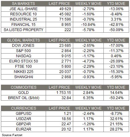 Market_Moves_of_the_Week_17_May